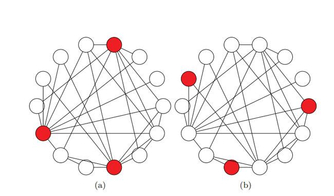 توهم اکثریت در شبکههای مجازی