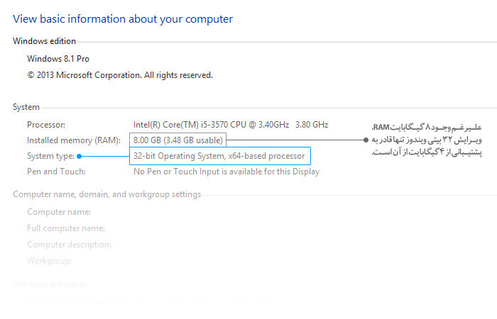 Windows 8 Edition